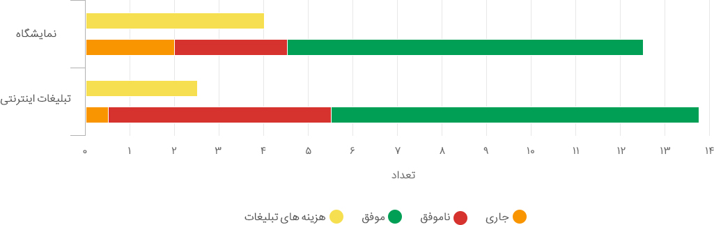 crm software source