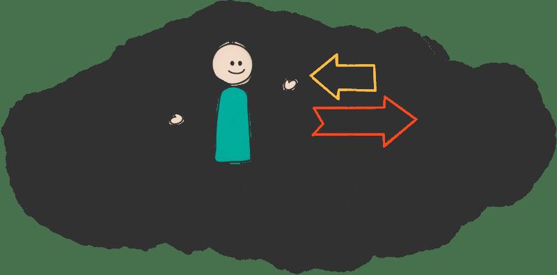 ایجاد بینش جدید در مشتری