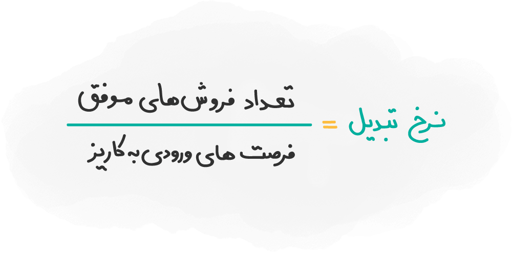 تعریف نرخ تبدیل