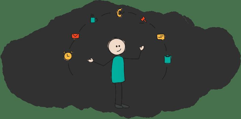 فروش فعالیت محور چیست