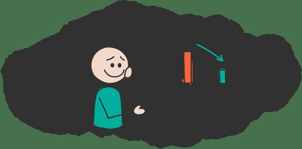 کاهش هزینه جذب مشتری