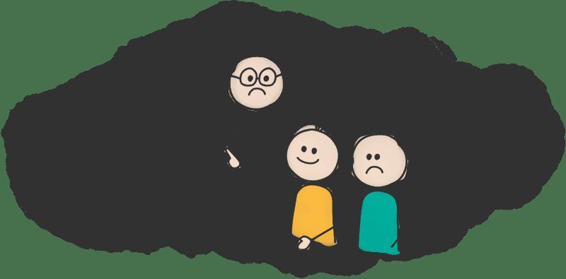 همدلی با مشتری 3