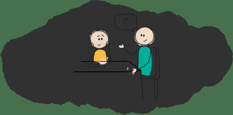 قیف سؤالات فروش 3
