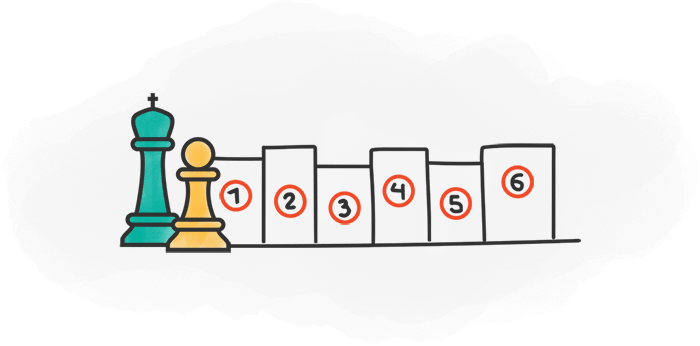 استراتژی رشد تیم