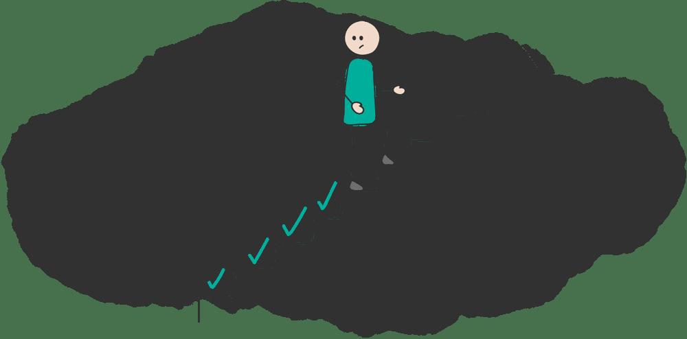خطای شناختی هزینهی هدر رفته (قدم به قدم)