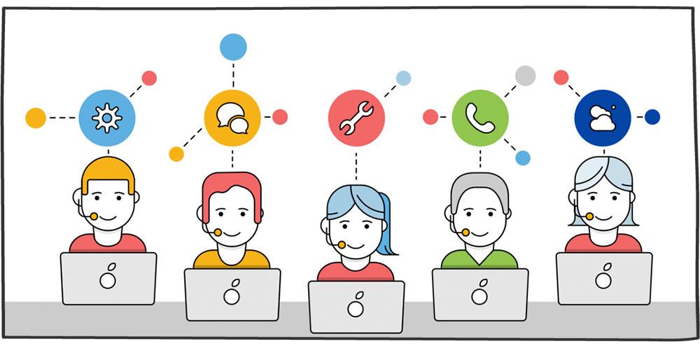 تیم فروش و خدمات مشتری