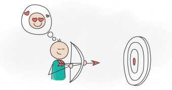 چگونگی هدف گذاری برای بهبود رضایت مشتری