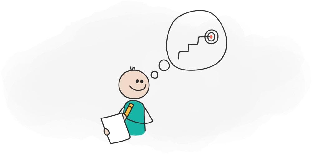 پیگیری واقع بینانه اهداف رضایت مشتری
