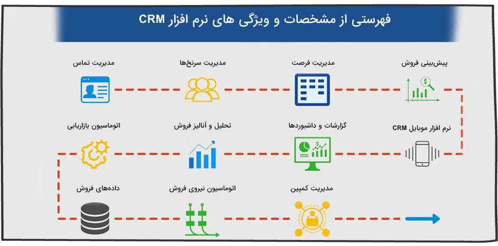 خصوصیات نرم افزار CRM