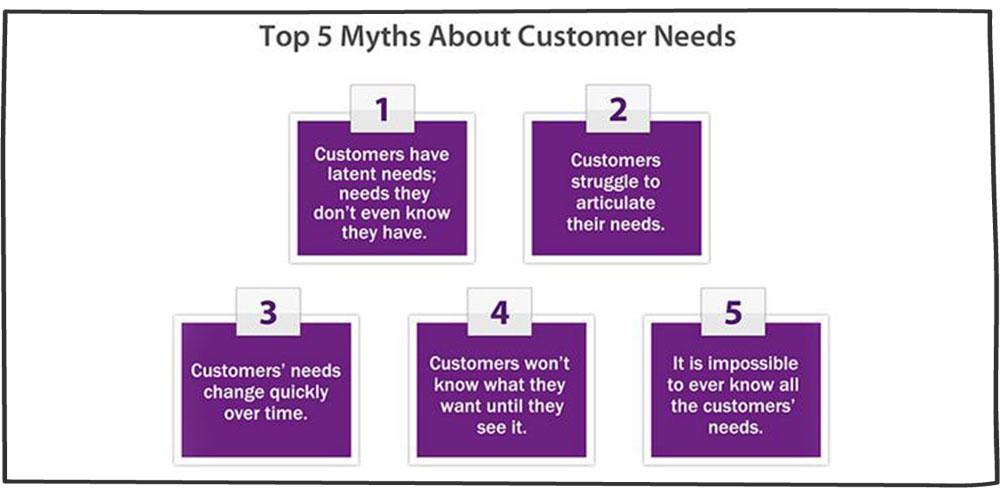 افسانههایی در ارتباط با نیاز مشتری