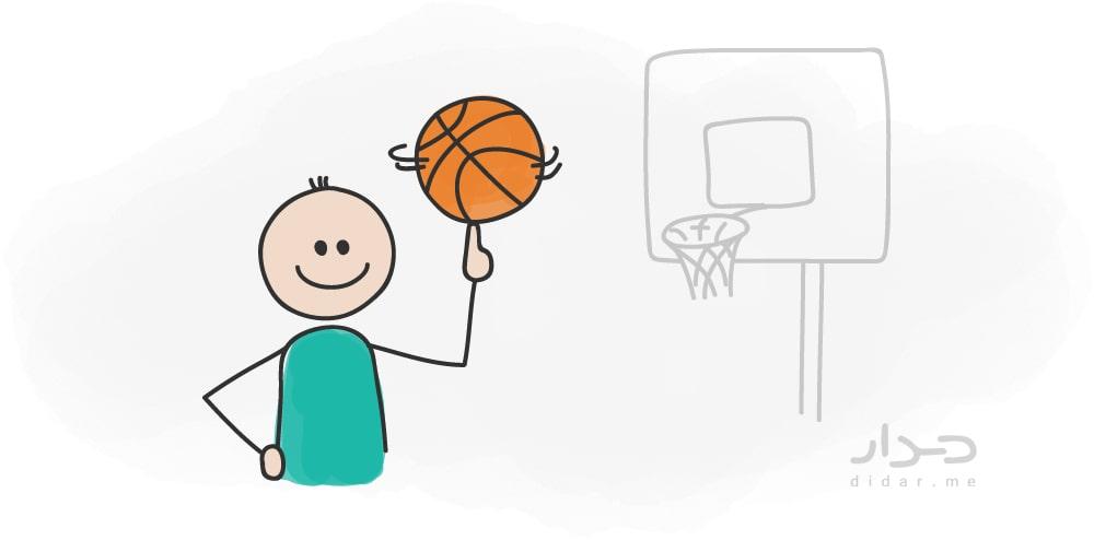 مغلطه دست داغ- بازی بسکتبال- سوگیری شناختی
