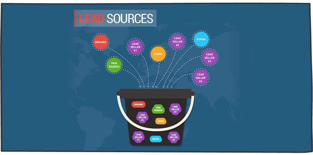 منابع بازاریابی