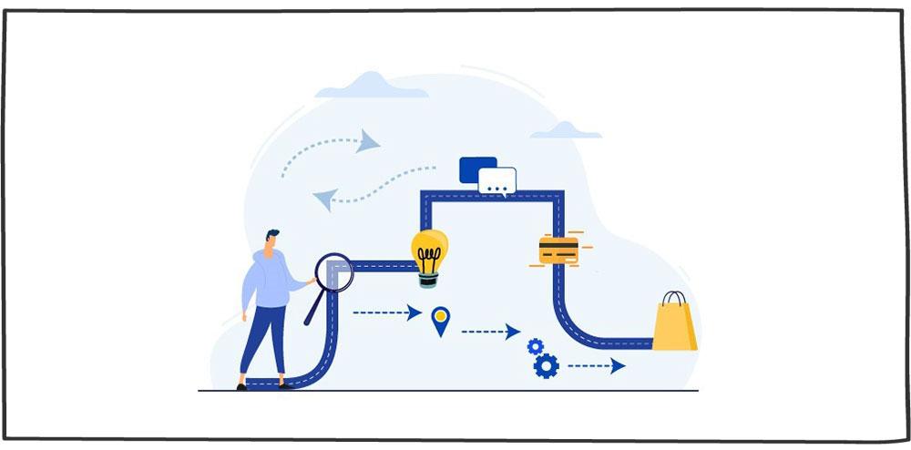 سفر خریدار- دیجیتال مارکتینگ