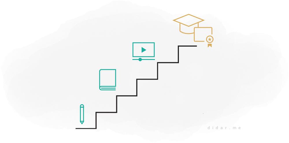 دوره های رایگان دیجیتال مارکتینگ و بازاریابی اینترنتی