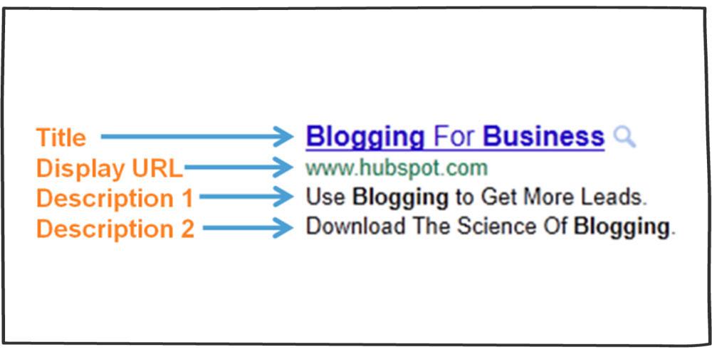 المان های گوگل ادز- بازاریابی موتورهای جستجو