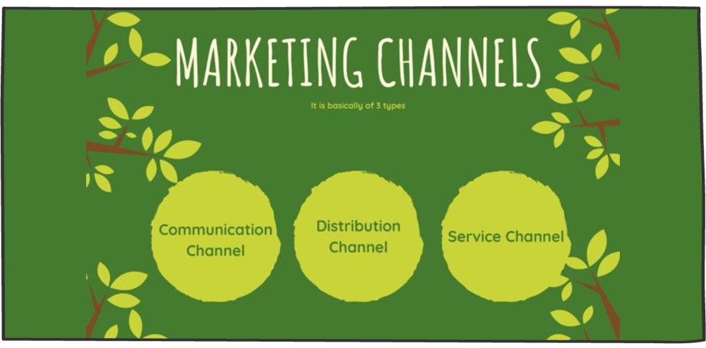 انواع کانالهای بازاریابی