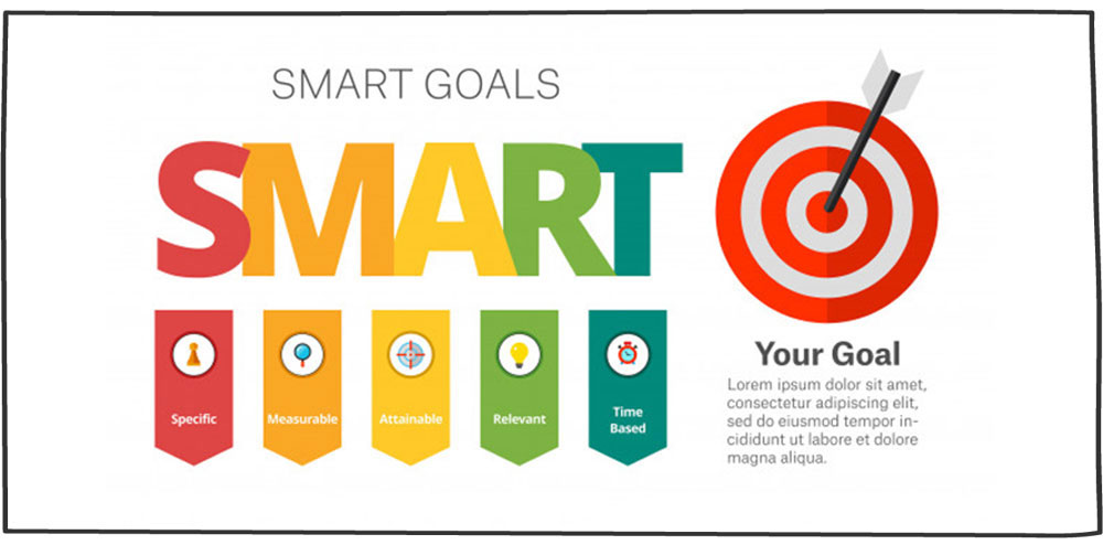 تعیین اهداف اسمارت- بازاریابی محتوا