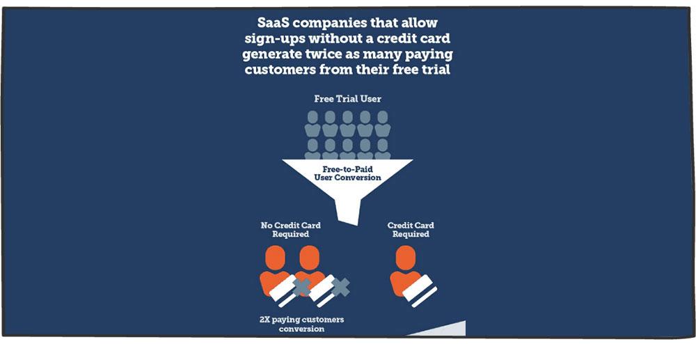 استراتژی جذب مشتری- مثال