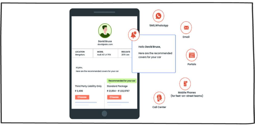 ارتباط با مشتریان از طریق یک پلتفرم