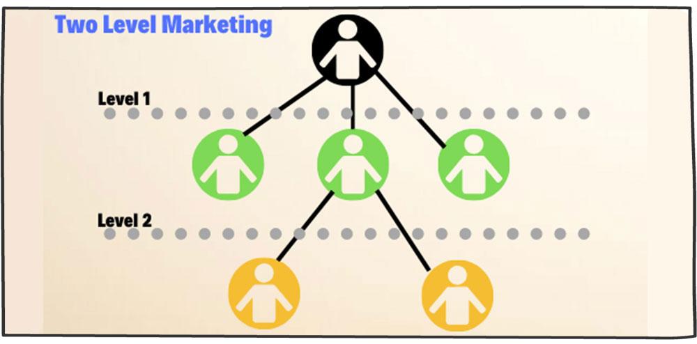 بازاریابی شبکه ای دو سطحی