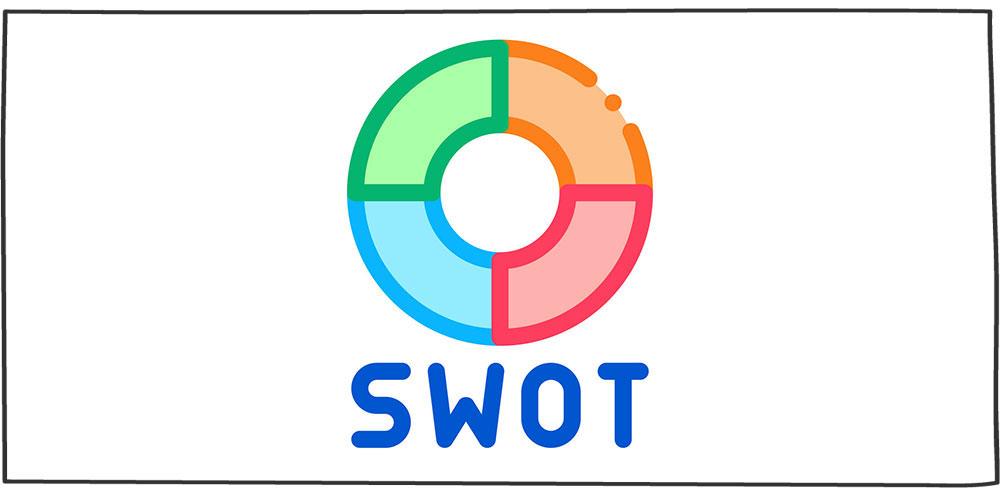 چطور از ماتریس swot استفاده کنیم؟