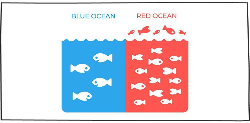 تفاوت اقیانوس قرمز و آبی