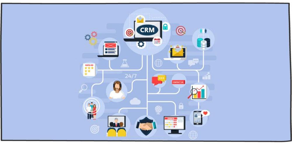 مزایای CRM در بازاریابی