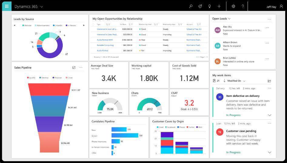 فضای کاربری Microsoft Dynamics CRM