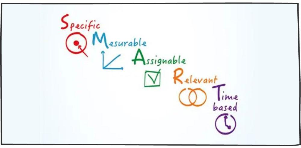 هدفگذاری SMART یعنی چه