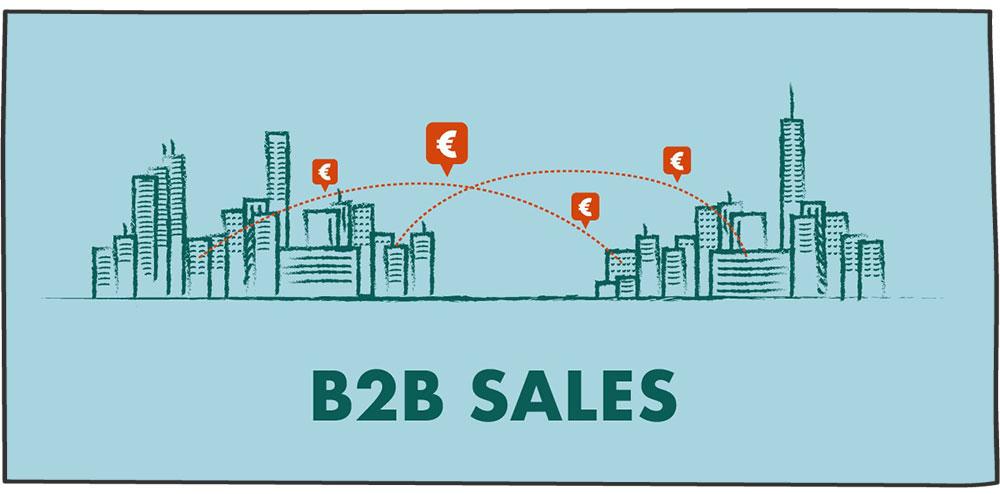 روش های بهینه سازی فروش B2B