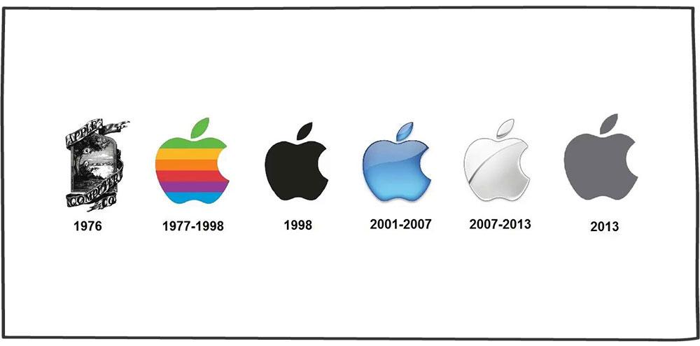 مثال ریبرندیگ: شرکت اپل