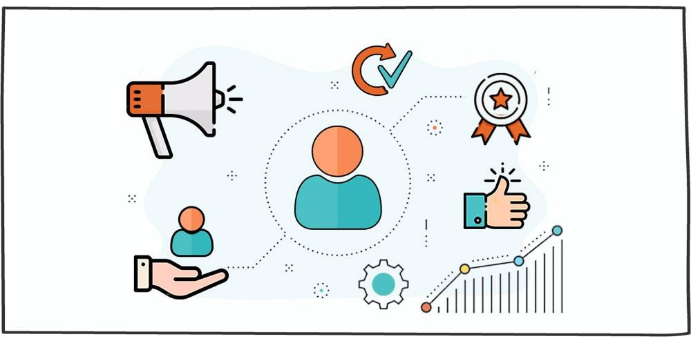 اهمیت صدای مشتری (VoC)