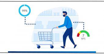 رفتار مصرف کننده چیست
